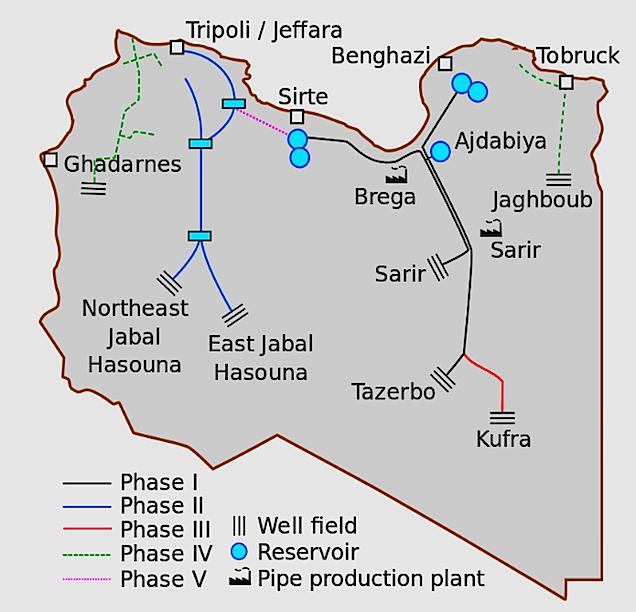 gaddafis-water-programme