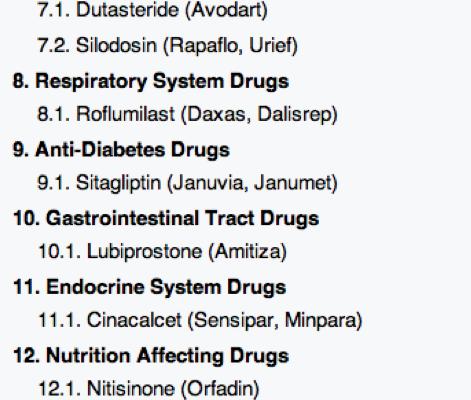 Flu. drugs d