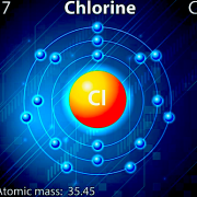 image of chlorine