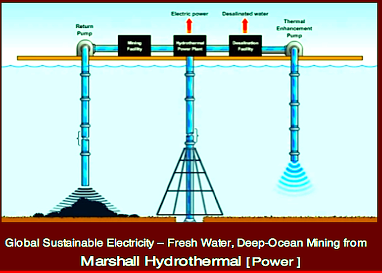 Marshall Hydrothermal f