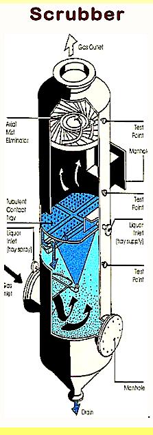 scrubber-image