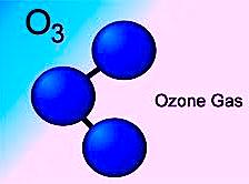 ozone-gas