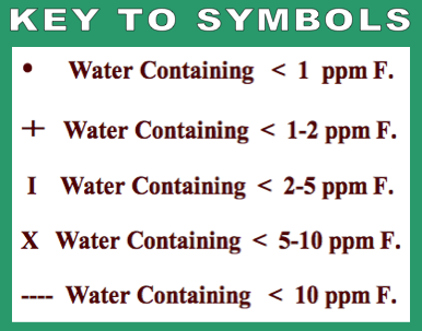 key-to-symbols-f