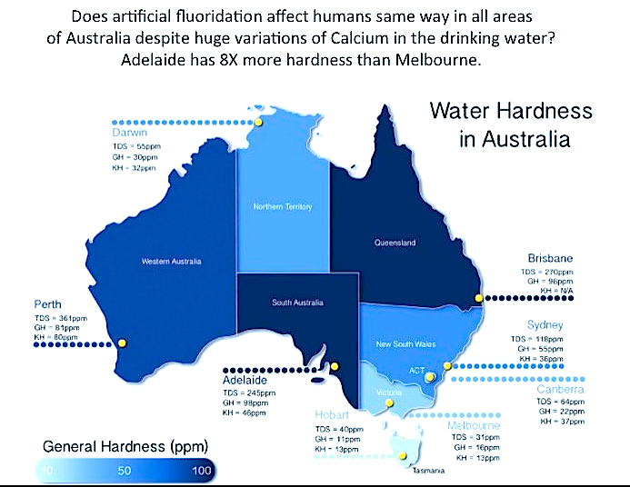 water-hardness-in-australia-a