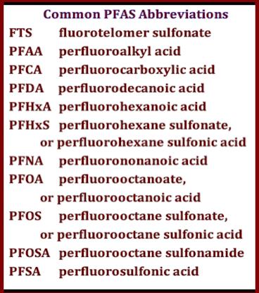 pfas-abbreviations-f