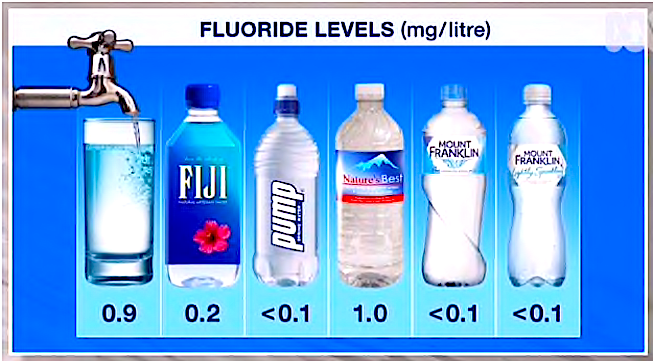 f-levels-bottled-water-image-f