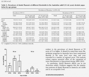 dental-fluorosis-aust-adj-2020-page-4